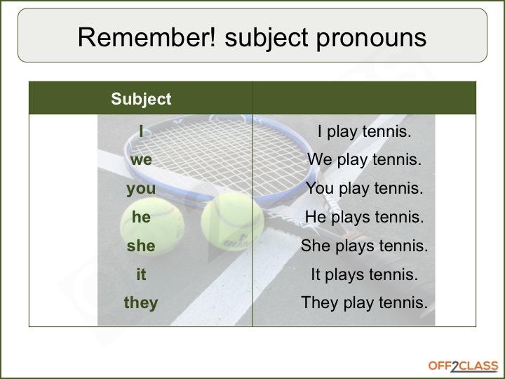 Object Pronouns Lesson Plan Off2class