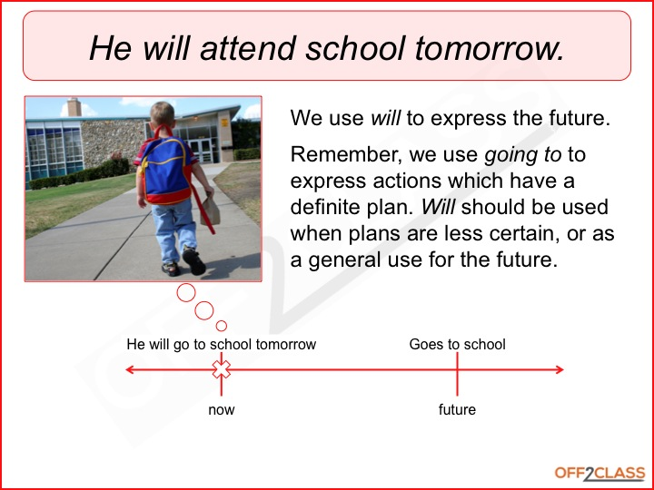 Lesson Plan About Going To Future Homework Academic Writing Service