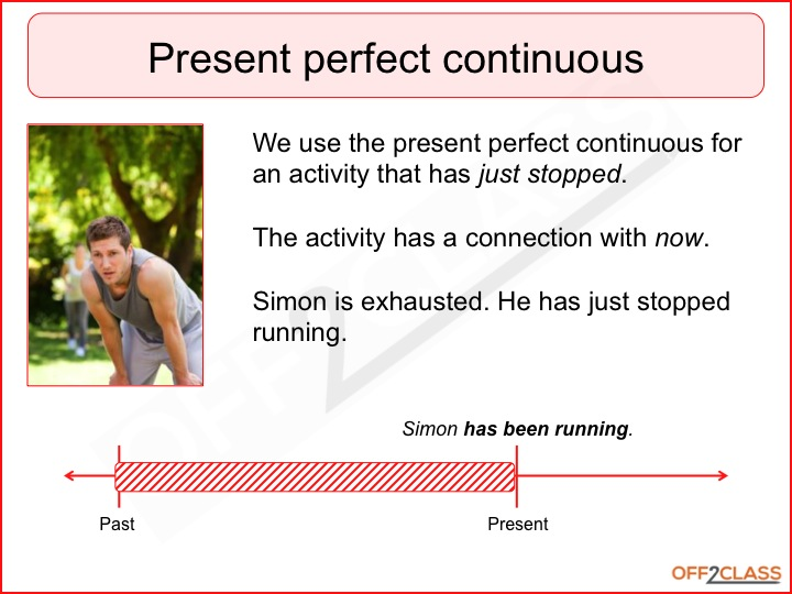 Present Perfect Continuous on Lesson Plans