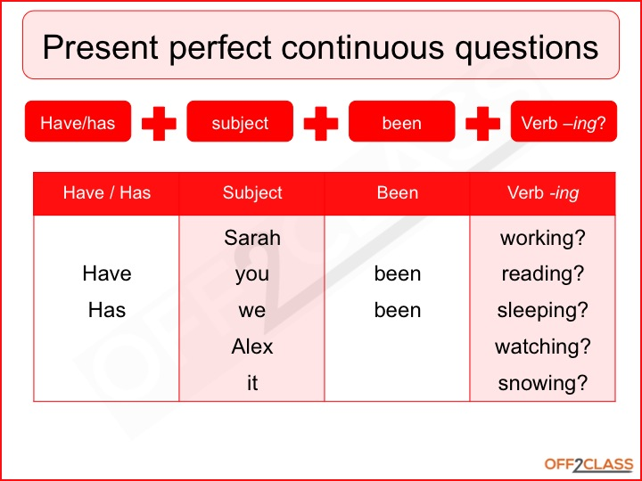 present progressive tense question examples