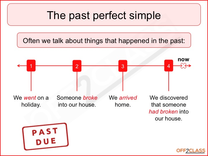 Past Perfect Simple Free Esl Resources Off2class