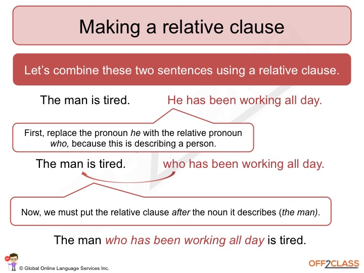 How to teach relative clauses - Off2Class