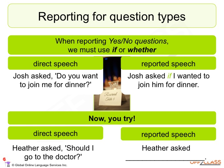How to Teach Reported Speech for ESL Students