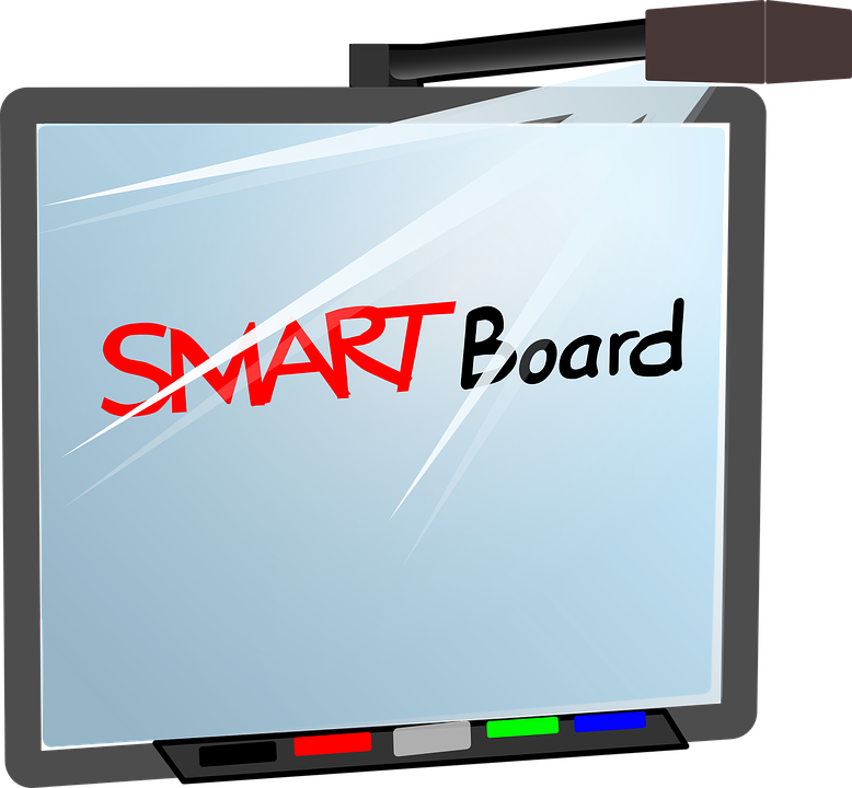 Interactive White Boards in ESL classrooms: Worth It? - Off2Class